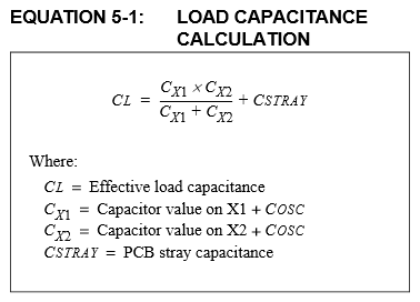 Crystal Load Capacitance Equation