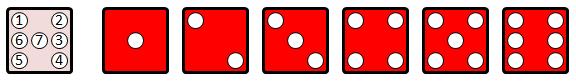 Electronic D6 Pattern v2