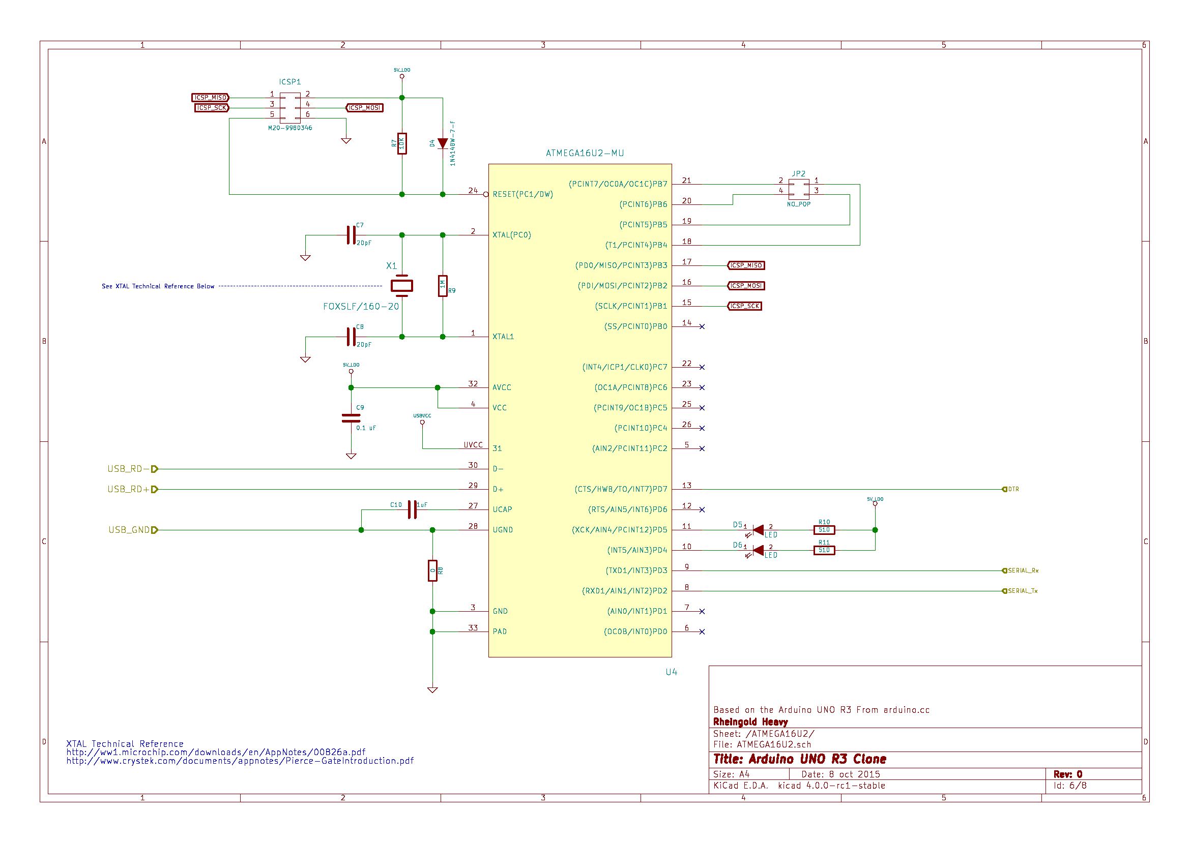 arduino uno r3 subsystem schematic - atmega16u2