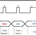 I2C Signals
