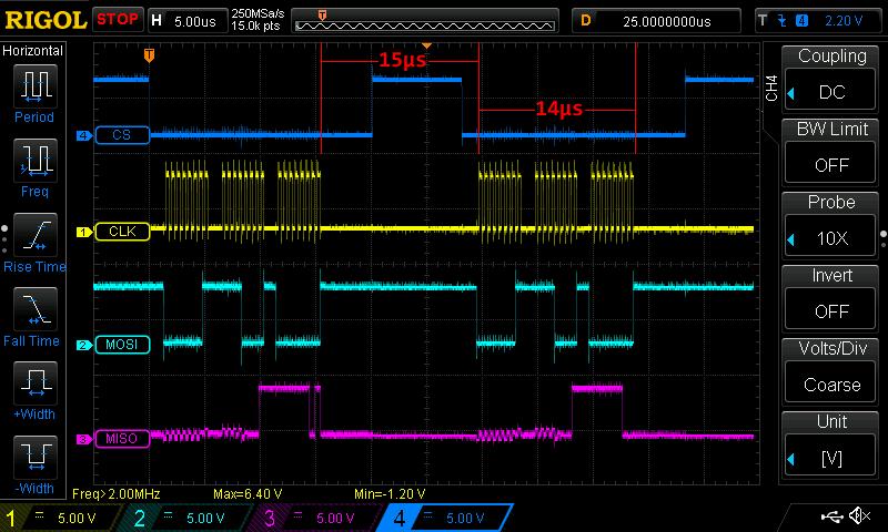 Full ADC SPI Signal