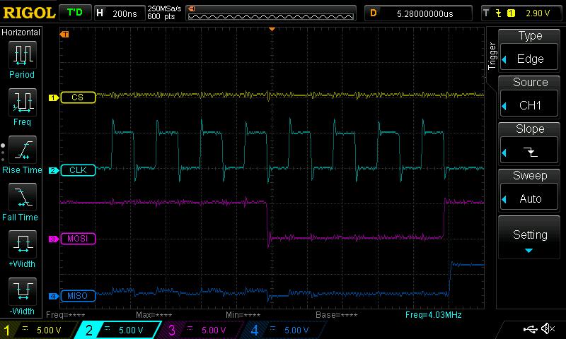 SPI Signal Byte02