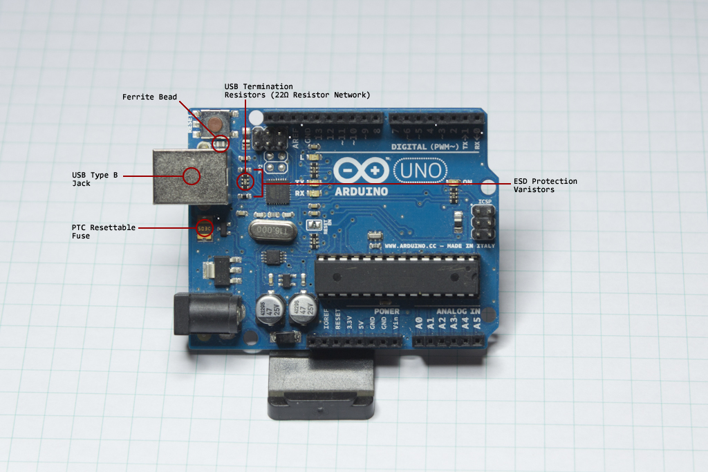 Arduino UNO R3 Annotated USB Connection