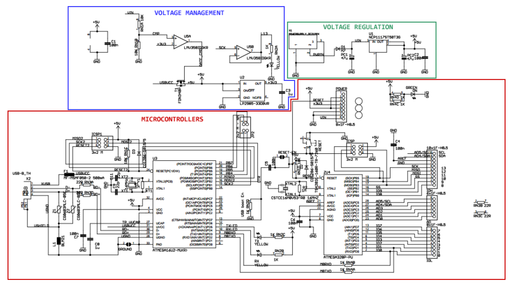 Annotated Arduino UNO R3 Schematic
