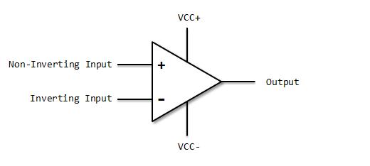 Basic op-amp Symbol