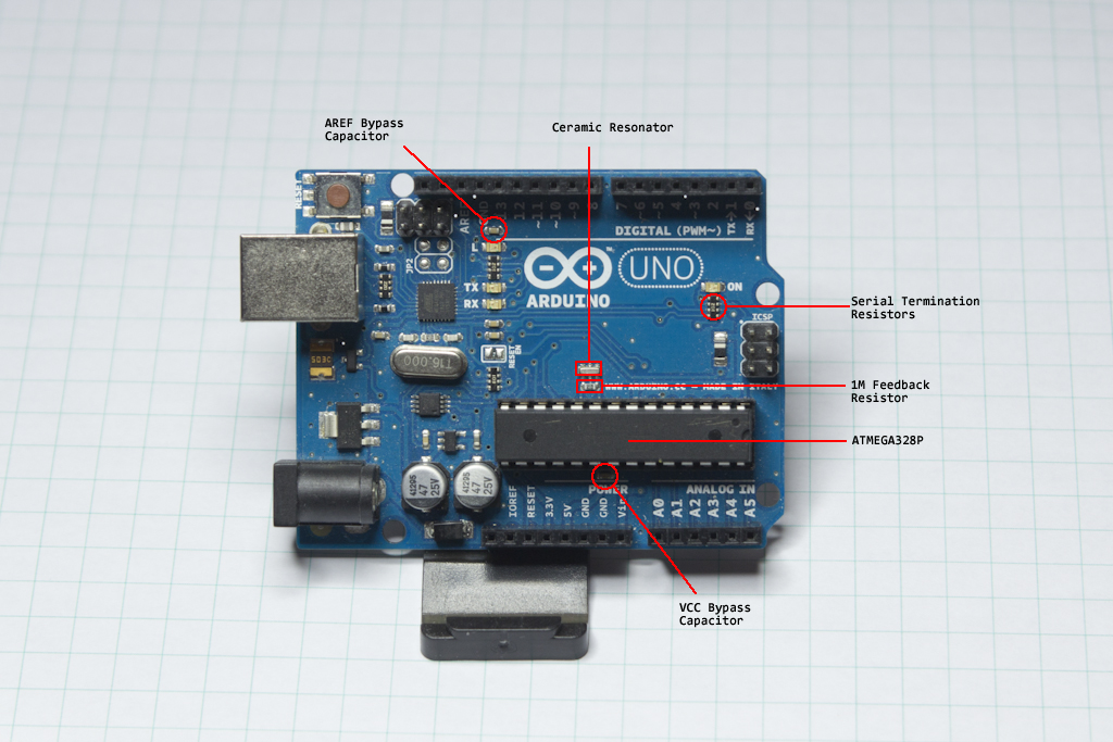Arduino UNO R3 Annotated ATMEGA328P Bypass and Serial Termination
