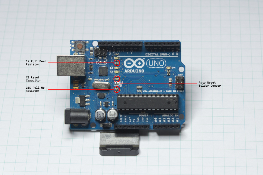 Arduino UNO R3 Annotated DTR and RESET