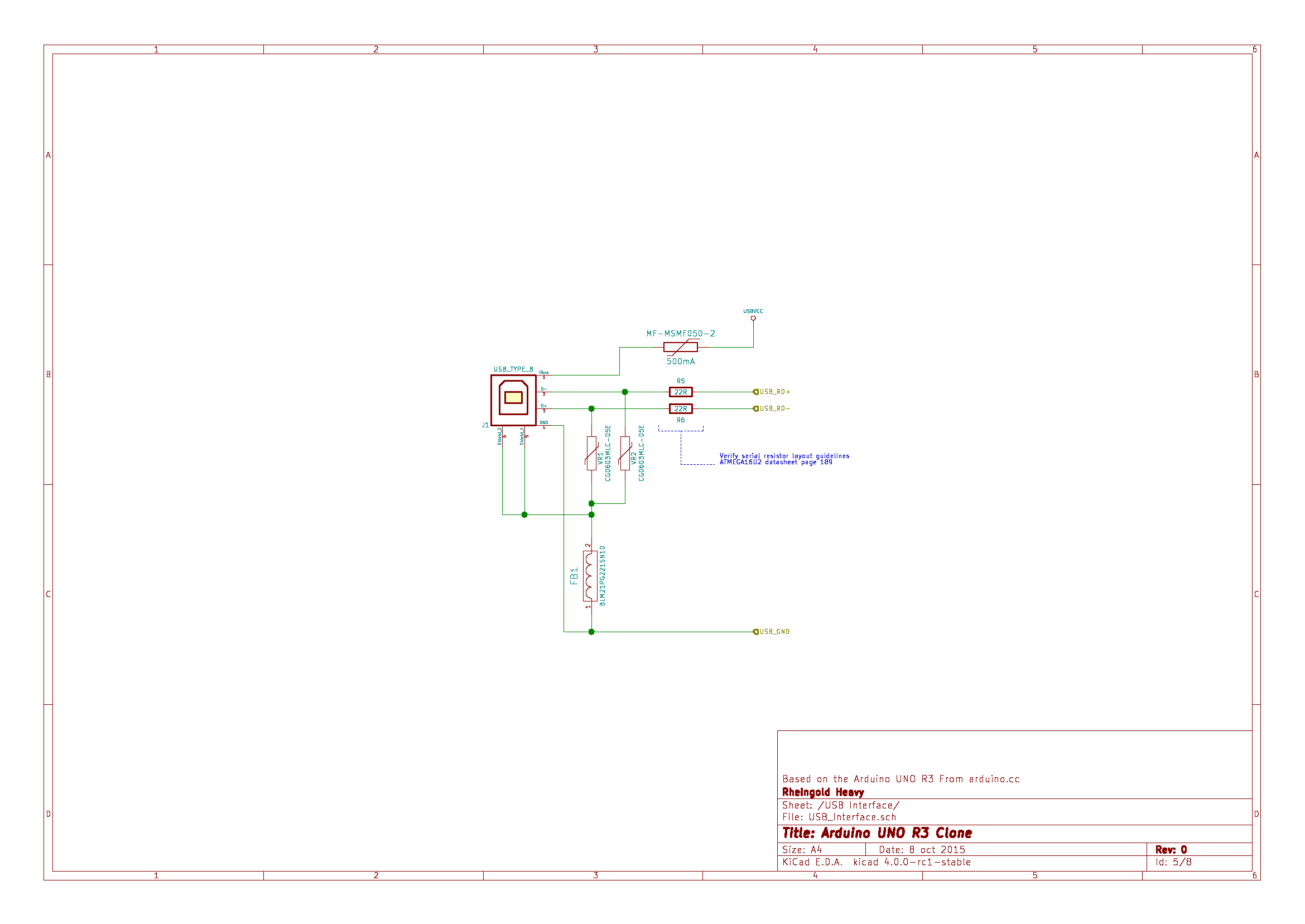 Arduino UNO R3 Subsystem Schematic -  USB Connection