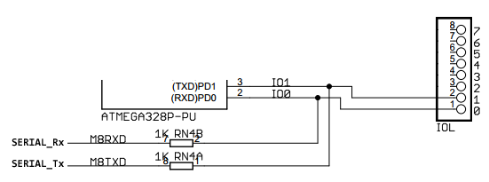 Uno R3 Atmega328P Serial Termination