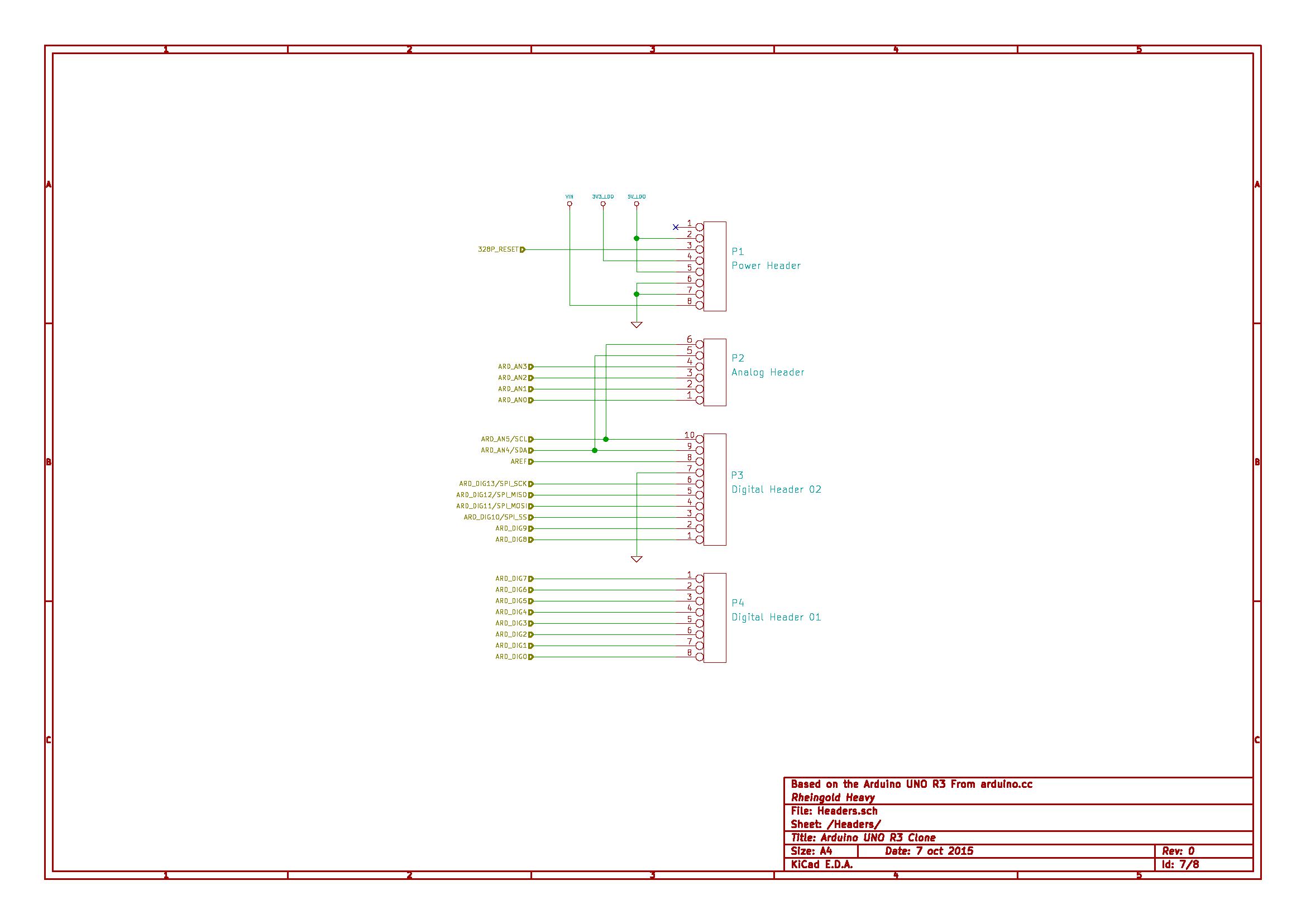 Arduino from scratch part atmega p