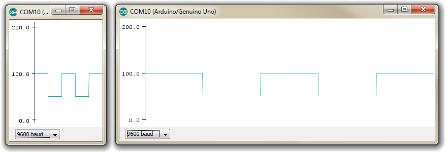 Arduino Serial Plotter 500 Point Limit