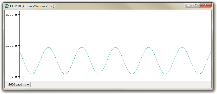 Arduino Serial Plot of 660 Hz Signal